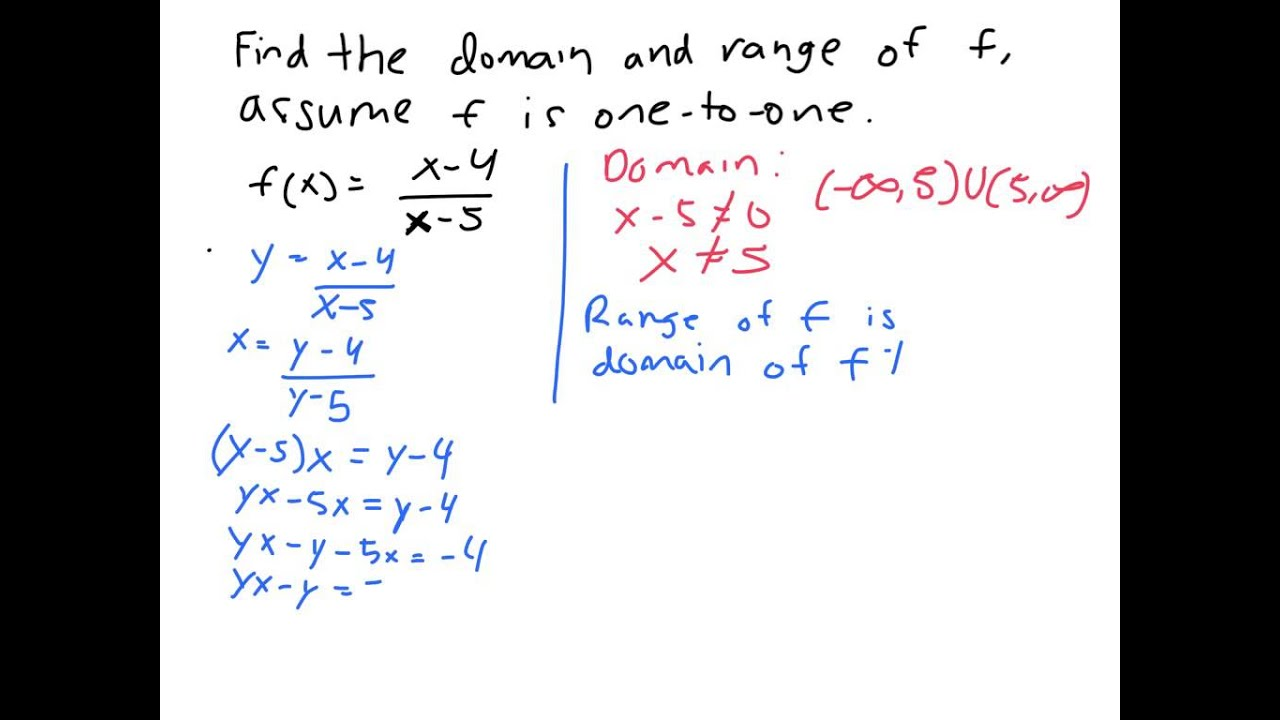 determine domain and range essay Uses worked examples to demonstrate how to find the inverse of a function, including taking domain restrictions into account and find the domain and range of the.