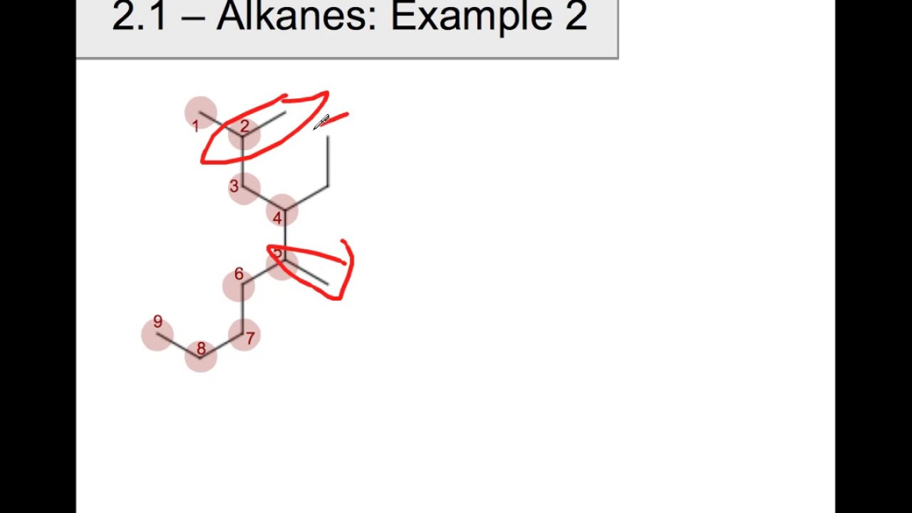 Naming Alkanes Megavideo: Name, Draw, Straight-Chain