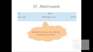 17.  Buchhaltunge einfach und kompakt: Aktivtausch