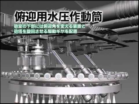 Battleship Yamatos Main Guns