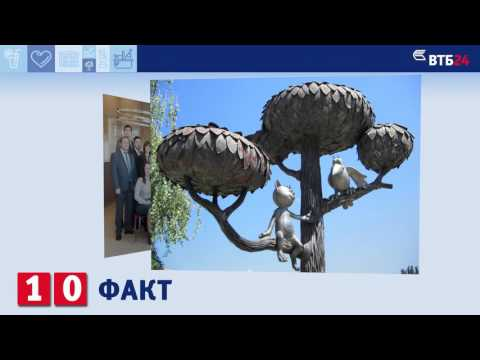 Видеопрезентация «24 факта о команде, городе, героях» ВТБ24 Воронеж