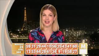 Tirage du soir Keno gagnant à vie® du 24 avril 2019 - Résultat officiel - FDJ