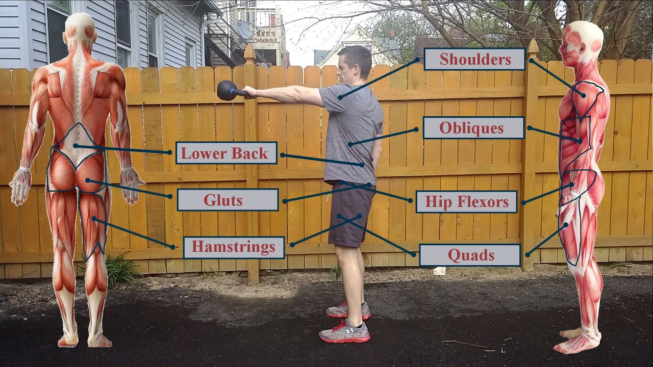 How To: Kettlebell Squatty Swing - YouTube