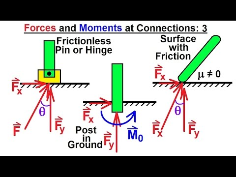 Mechanical Engineering: Equilibrium of Rigid Bodies (4 of 30) Forces & Moments at Connections 3