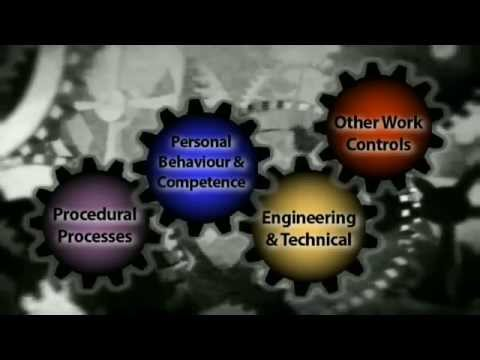 What is safe system of work? Health and safety tips