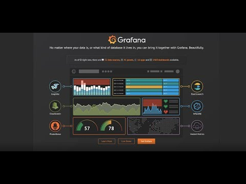 Configure Grafana With Zabbix Tutorial - by Zabbix CookBook