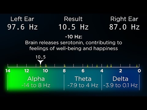 The Best Binaural Beats for a Deep Sleep