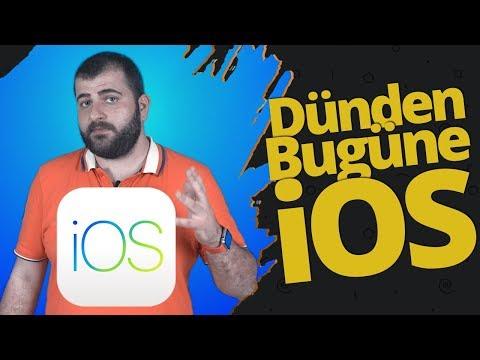 DÜNDEN BUGÜNE iOS! KARŞINIZDA iOS TARİHİ!