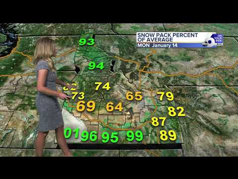 Above Average Temperatures And SNOW In The Forecast!