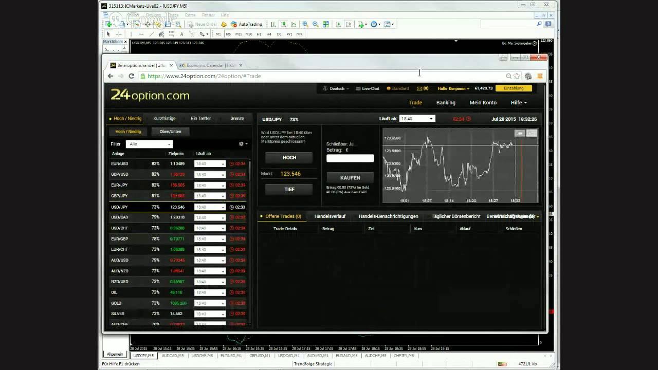 comdirect aktien verkaufen