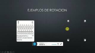 Rotación de bits-Rotación y rotación a través de bit de acarreo.
