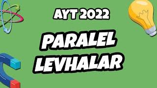 AYT Fizik - Paralel Levhalar | AYT Fizik 2021 #hedefekoş