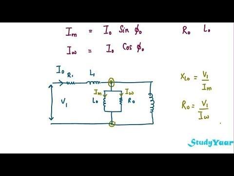 transformers open circuit and short circuit tests full video rh youtube com Short Circuit Science Short Circuit Danger Nova