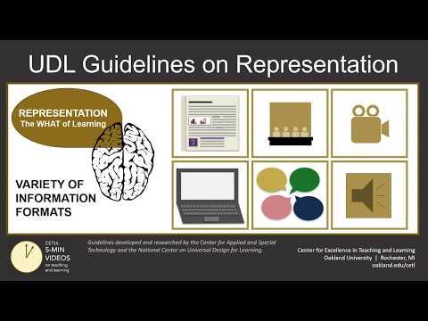 Universal Design For Learning (Part 4): Representation Strategies