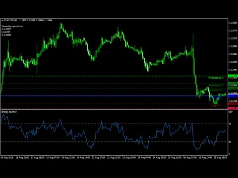 How to trade daily fractals forex