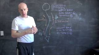 How to Correct a Scoliosis With Exercise and Stretching - Ed Paget