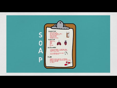 SOAP NOTES - YouTube - soap note