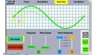 Fysik B. Modul 1,3 Mundtlig aflevering om bølger