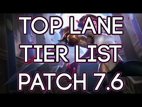 Best Top Laners For Solo Queue Patch 7.6 | Top Lane Tier List Patch 7.6