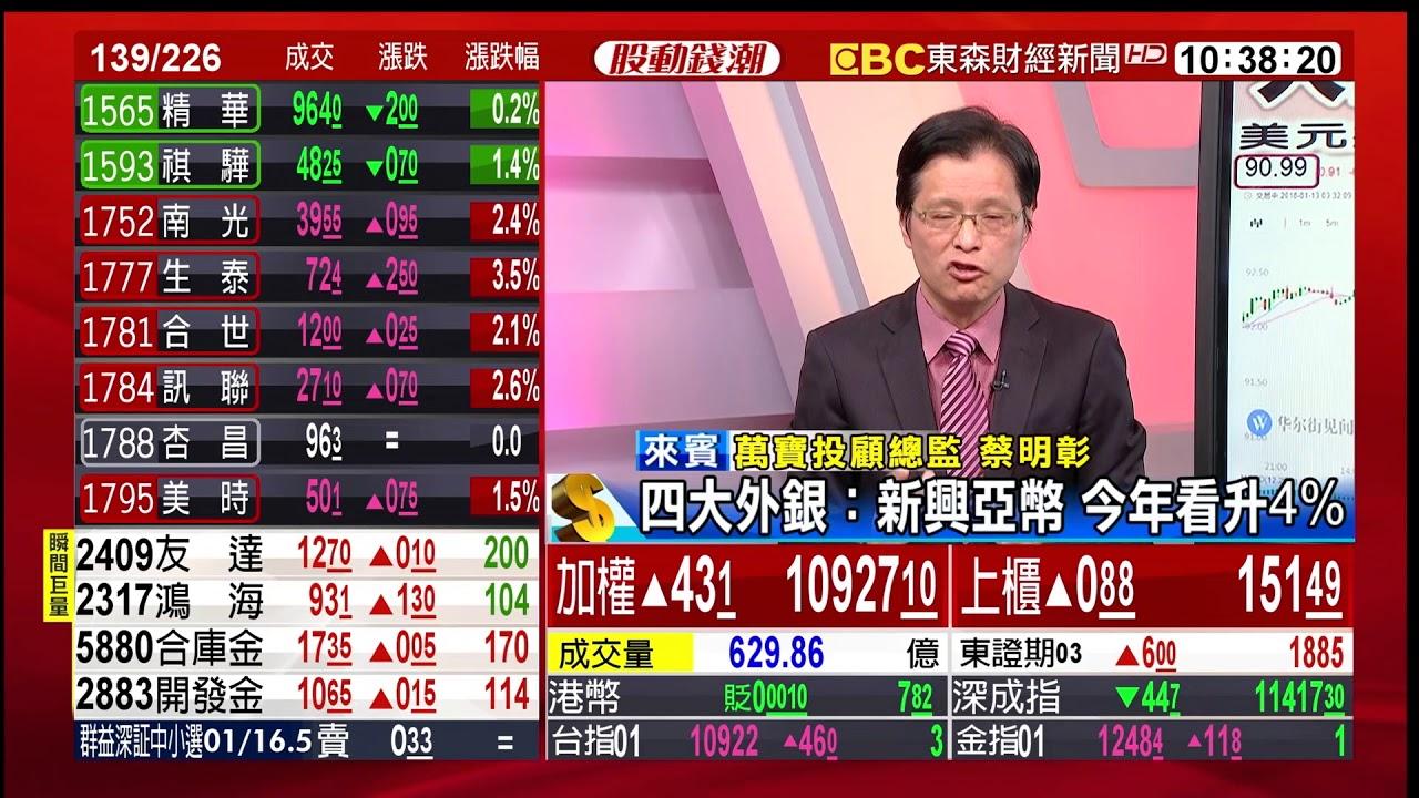 美元指數貶值 人民幣反向升值 20180115【股動錢潮】蔡明彰 - YouTube