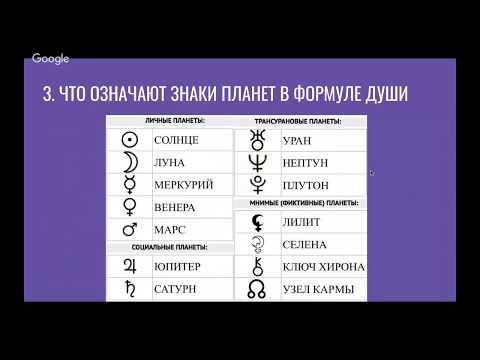 Формула Души: знаки планет