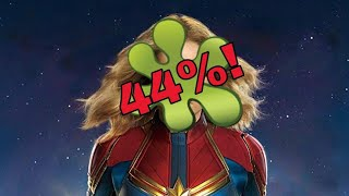 Captain Marvel Interest TANKS To 44% On Rotten Tomatoes!
