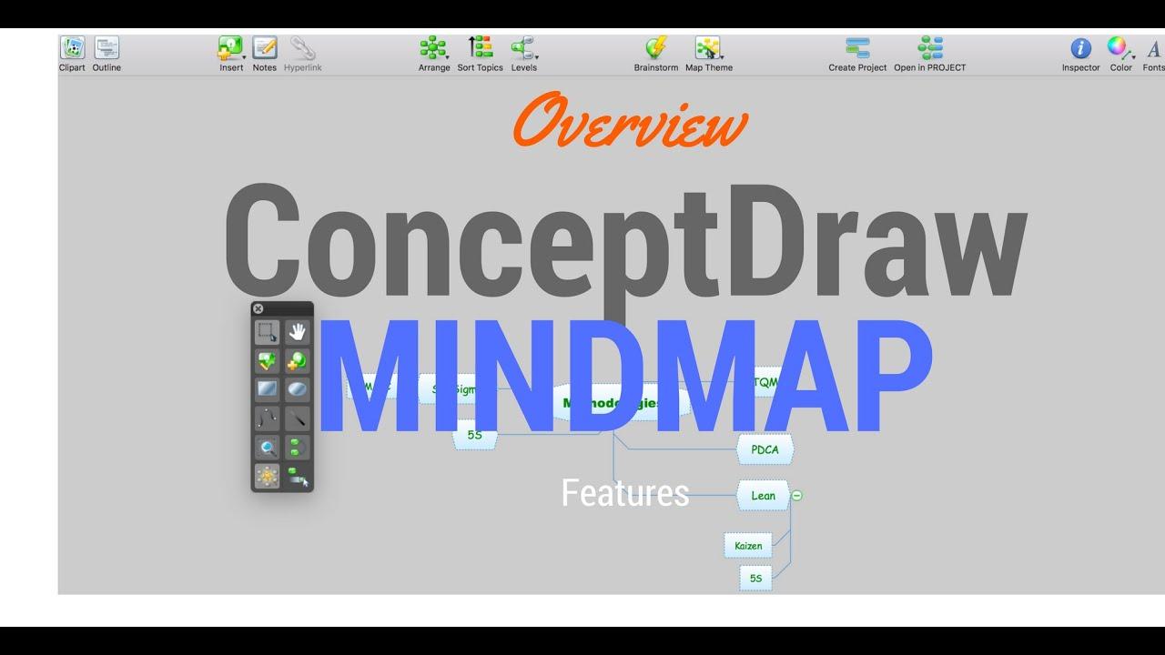 conceptdraw mindmap overview james melendez - Conceptdraw Mind Map