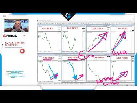 Forex.Today   Tuesday 17 August 2021   Live Forex Trading Session    Live Forex Training
