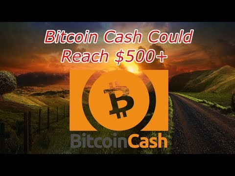 Bitcoin Cash : Could BCH Reach $500+? Crypto Technical Analysis