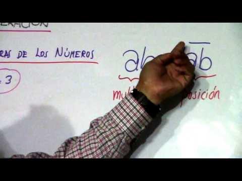 REPRESENTACIÓN DE UN NÚMERO CON LETRAS  (SIGNIFICADO)