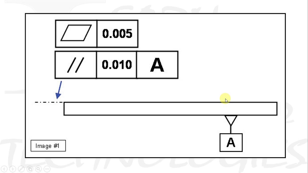 Gdt In Tamil 08 Flatness Form Geometric Characteristic Symbol
