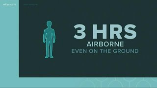 How long can coronavirus survive on surfaces like plastic, cardboard and in the air?
