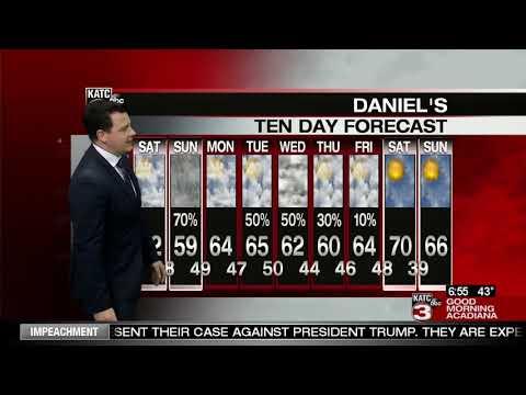 Daniel's Friday WeatherCast 1/24/2020