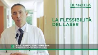 Chirurgia refrattiva: flessibilità e ritrattamenti