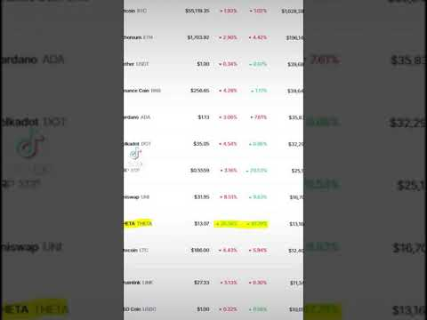Theta is Leading the Crypto Markets (decentralized video streaming)