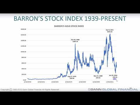 Gold and Silver Stocks Prediction