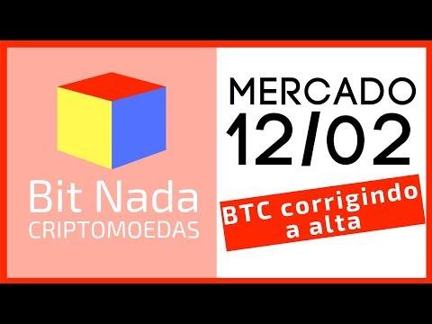Mercado de Cripto! 12/02 Bitcoin corrigindo a alta / BNB / Venezuela / Polícia