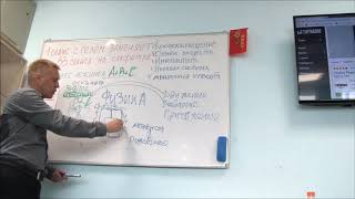 ФИЗИКА ЧУВСТВ в социальной среде жизни А Л Филатов