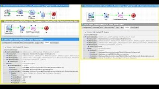 XML معالجة الرسالة باستخدام الموضوع و في انتظار تيبكو وزن الجسم | الدائرة لوحات و الدائرة خصائص