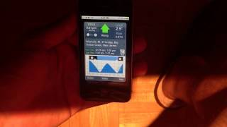 Review of Tide Graph for iPhone
