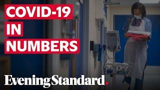 Coronavirus in numbers: uk death toll ...