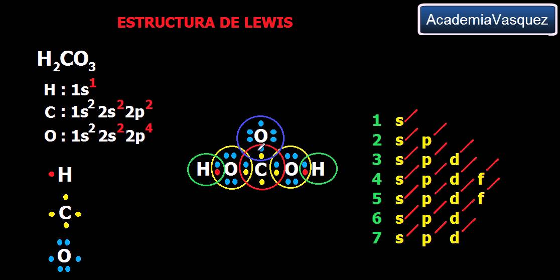 Estructura De Lewis H2co3 Enlace Covalente Normal Polar