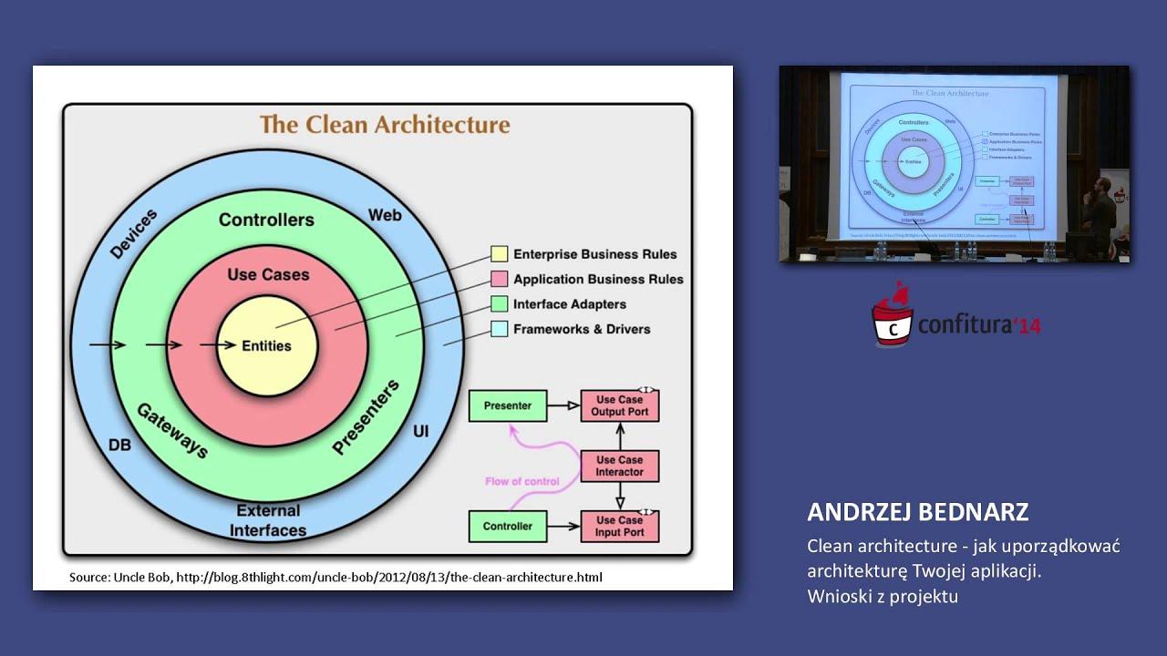 2014 - Andrzej Bednarz - Clean architecture - jak uporządkować architekturę Twojej aplikacji.