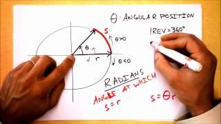 Rotational Kinematics...Spinning stuff | Doc Physics