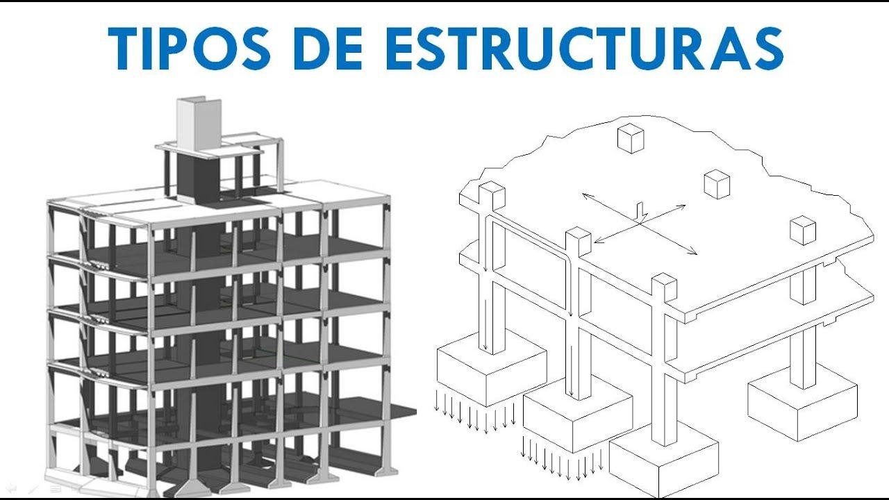 Tipos de estructuras youtube for Estructura arquitectura