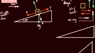Mechanics 1 - M1 - Dynamics of a Particle (1) Inclined Planes Basic intro thumbnail