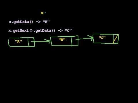 Linked Lists 3:  Using Nodes