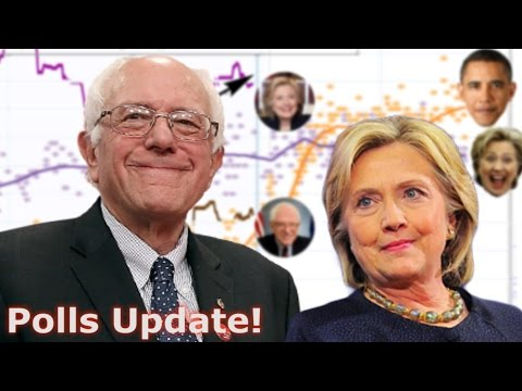 Can Bernie Sanders Still Beat Hillary Clinton? - Polls Update