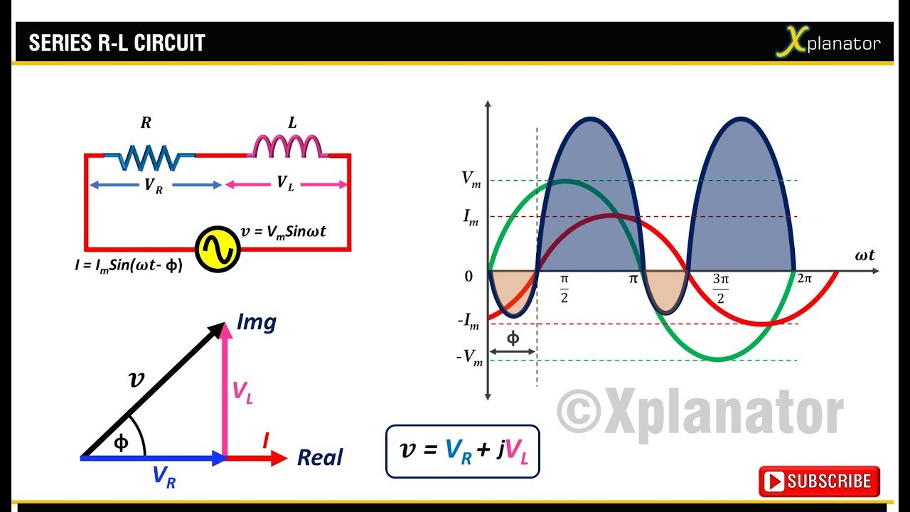 hight resolution of series rl and ac supply current power phasor diagram