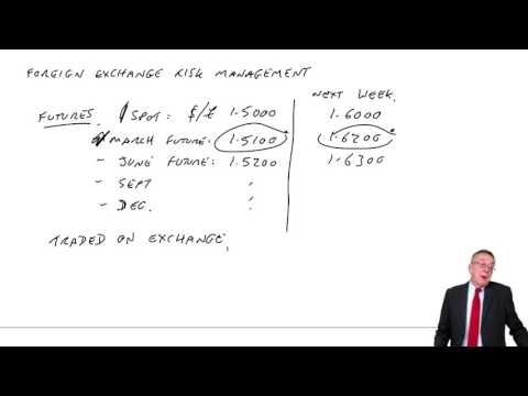ACCA F9 Foreign Exchange Risk Management - Currency Futures, Options